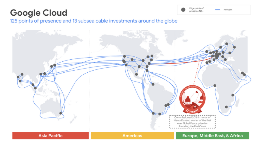 google_cloud_presense_subsea_cable.png.max-1000x1000